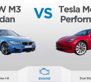 Tesla Model 3 Performance ili BMW M3