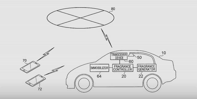 Toyota/Patent