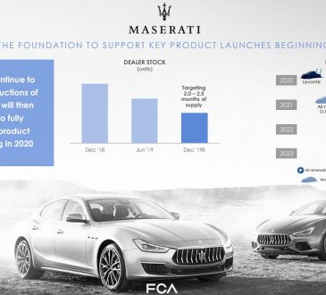 Maserati planovi