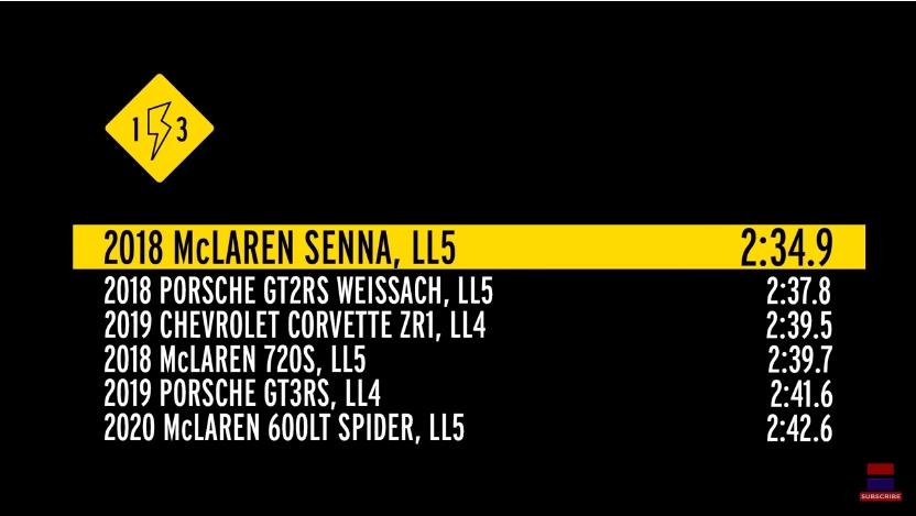 McLaren Senna rekord